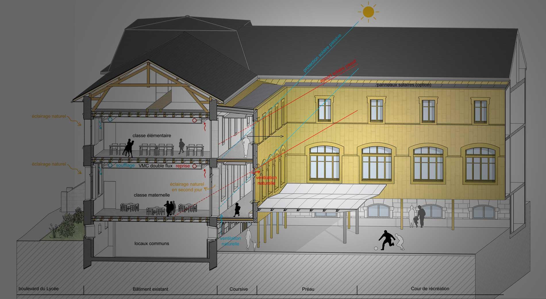 Ecole De Design Annecy rénovation d'une école à annecy i grenot architecte